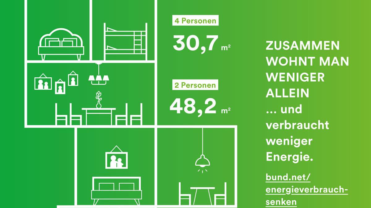 Zusammen Wohnen Und Energie Sparen